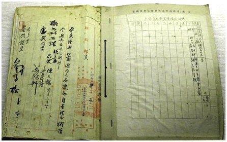 台灣省財政廳請受勳章文件(民國三十九年)